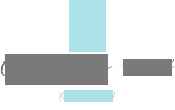 Organizacja wesel Kraków